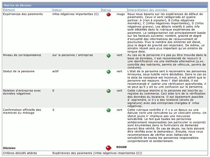 matrice-décision-deltavista